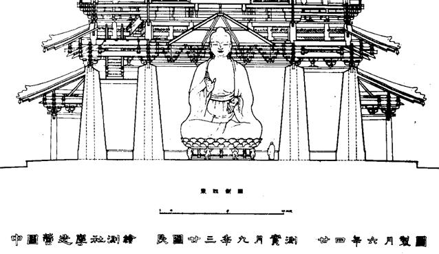 著名建築史學家,中国建筑宗师:梁思成古典建筑手稿赏析